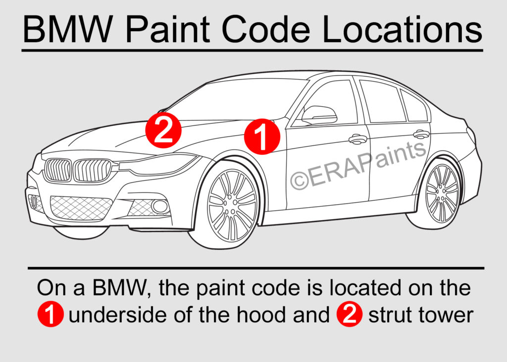 BMW Paint Code Location