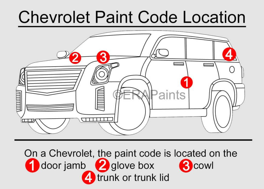Chevrolet Paint Code Location