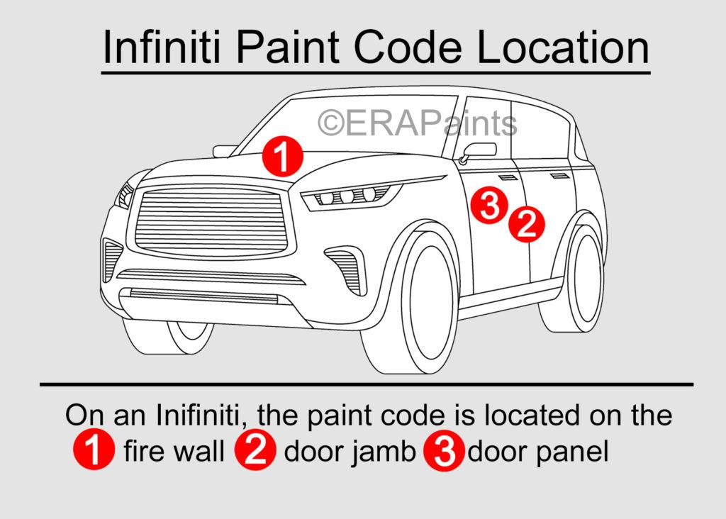 Infiniti Paint Code Location
