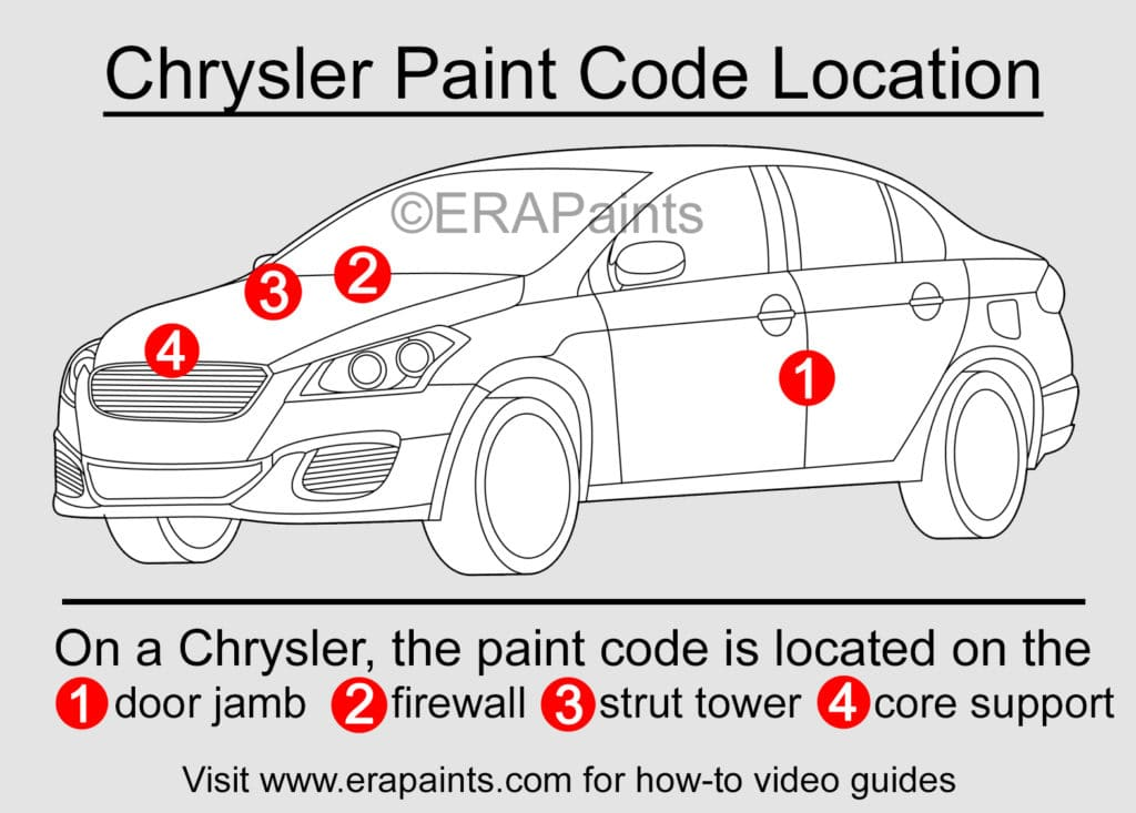 Chrysler Paint Code Location