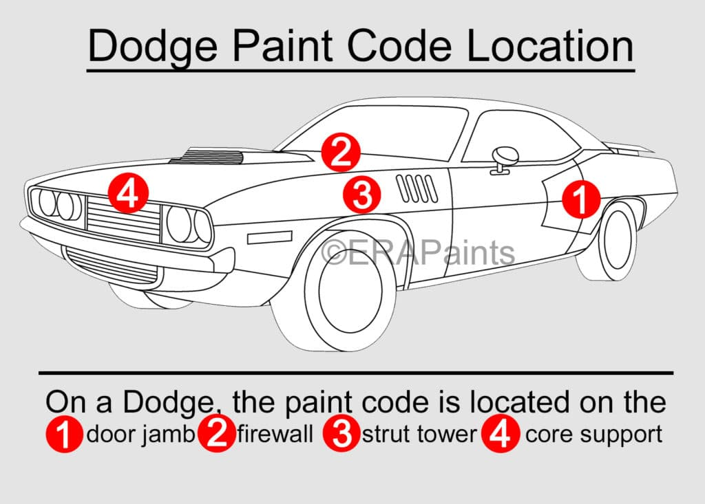 Dodge Paint Code Location