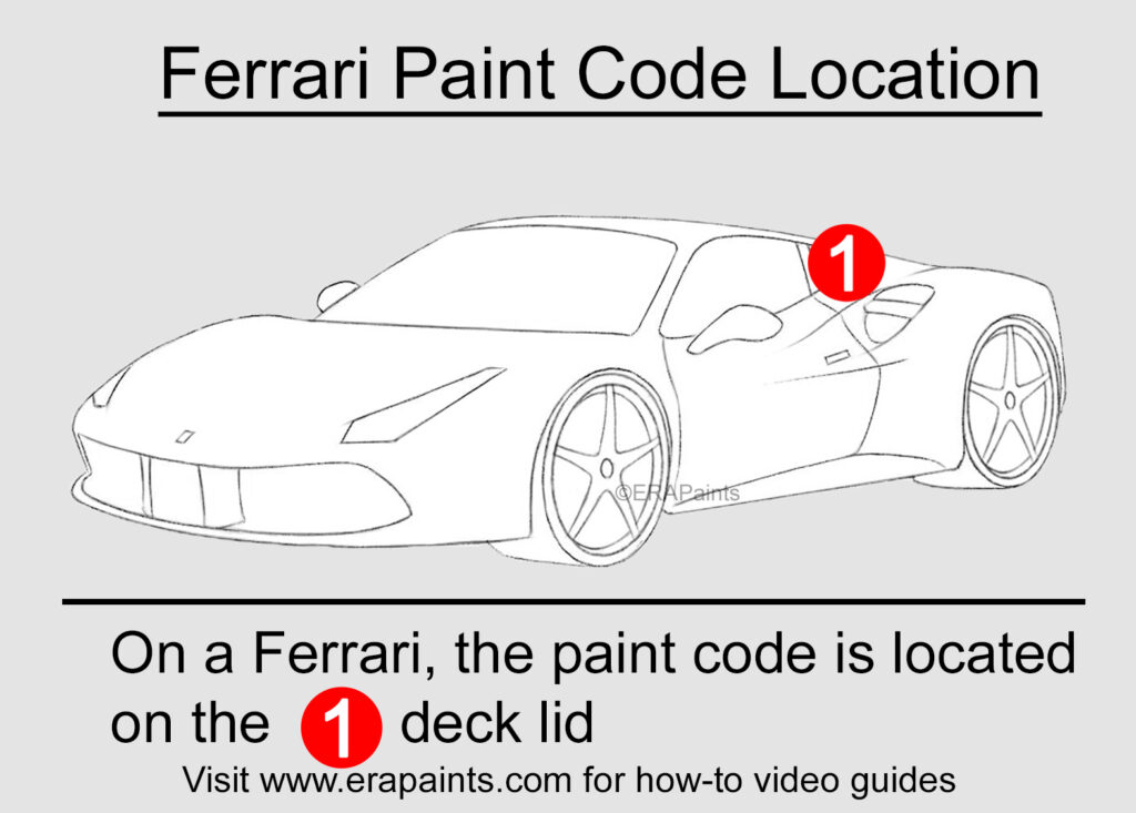Ferrari Paint Code Location