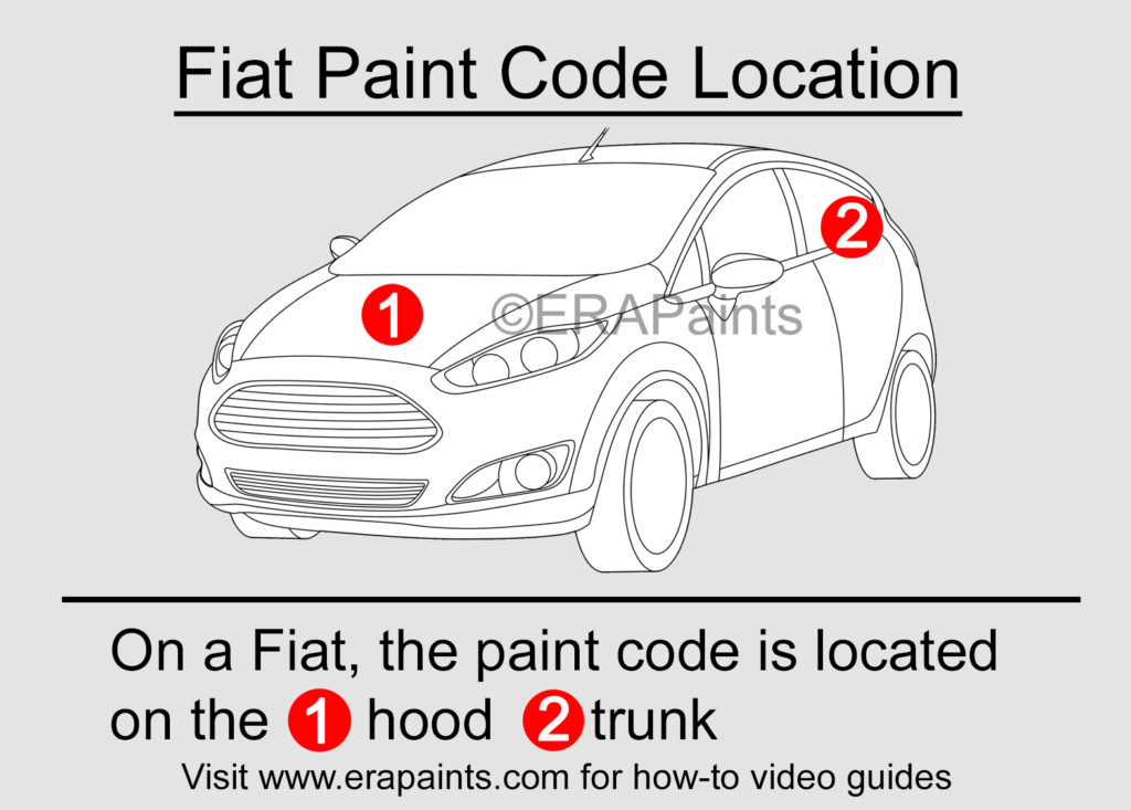 Fiat Paint Code Location