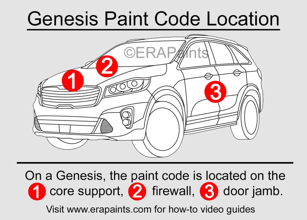 Genesis Paint Code Location