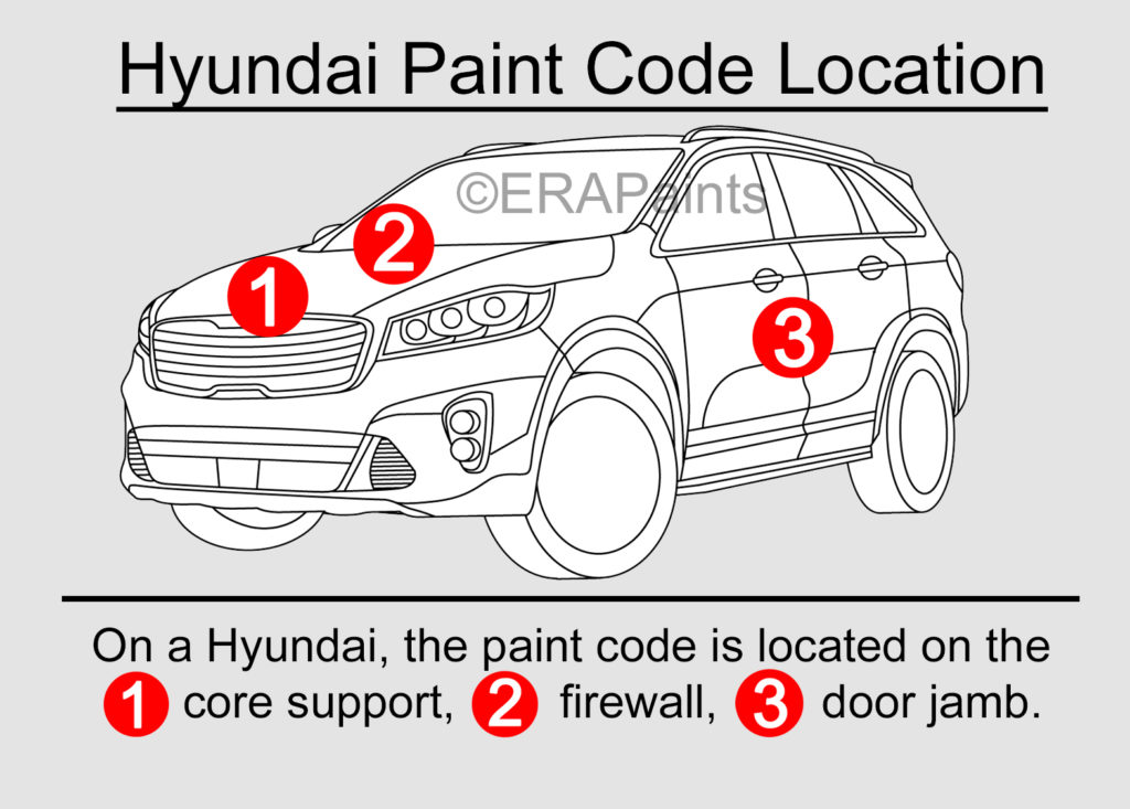 Hyundai Paint Code Location