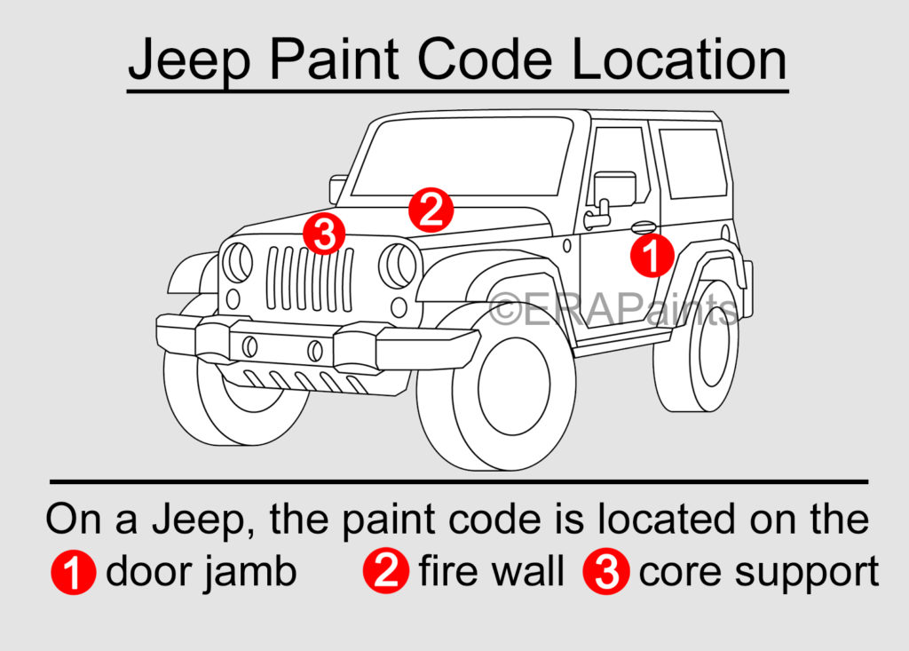 Jeep Paint Code Location