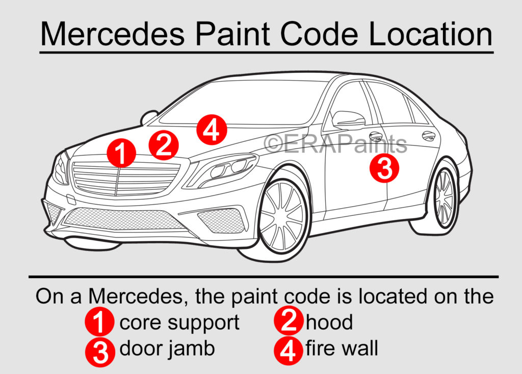 Mercedes Paint Code Location