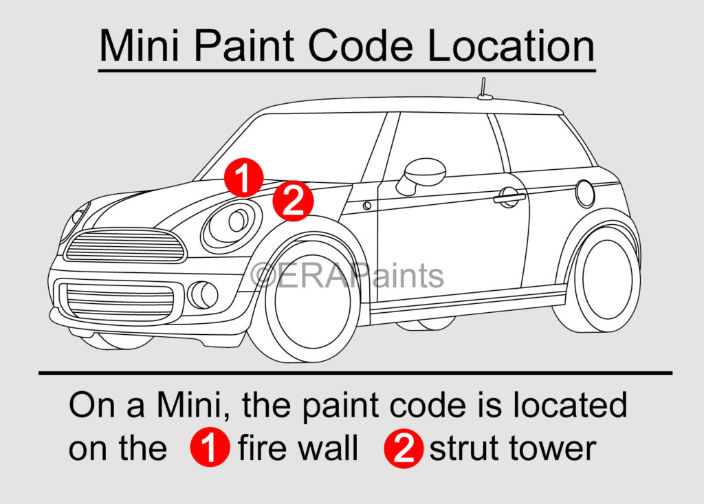 Mini Paint Code Location