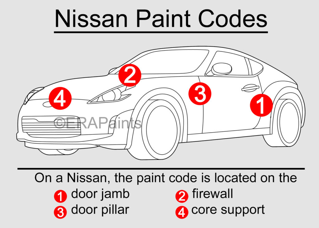 Nissan Paint Code Location