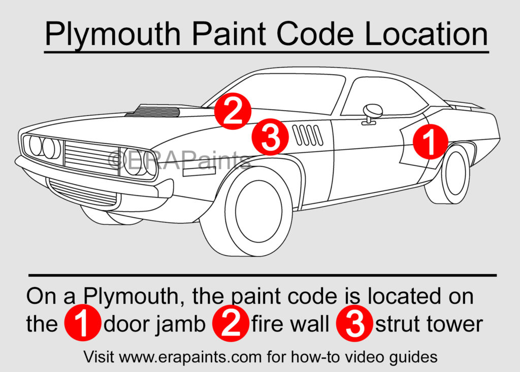 Plymouth Paint Code Location