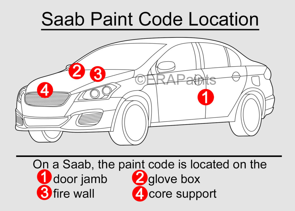 Saab Paint Code Location