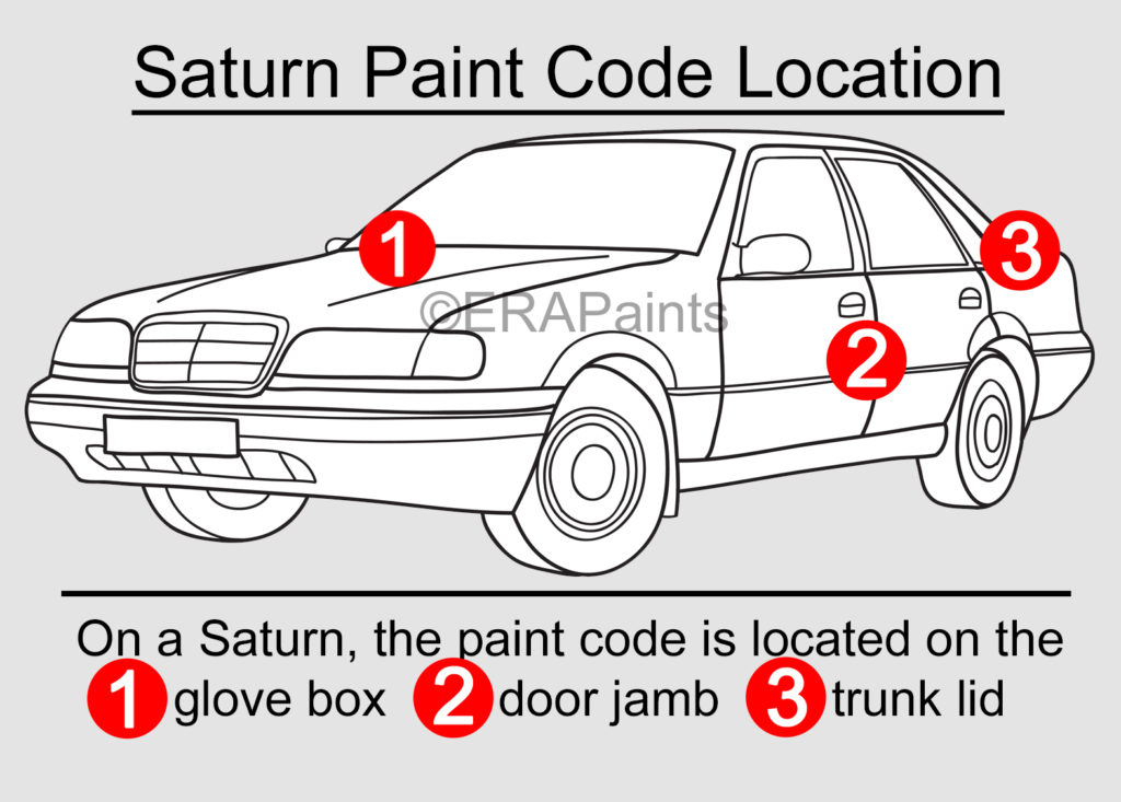 Saturn Paint Code Location