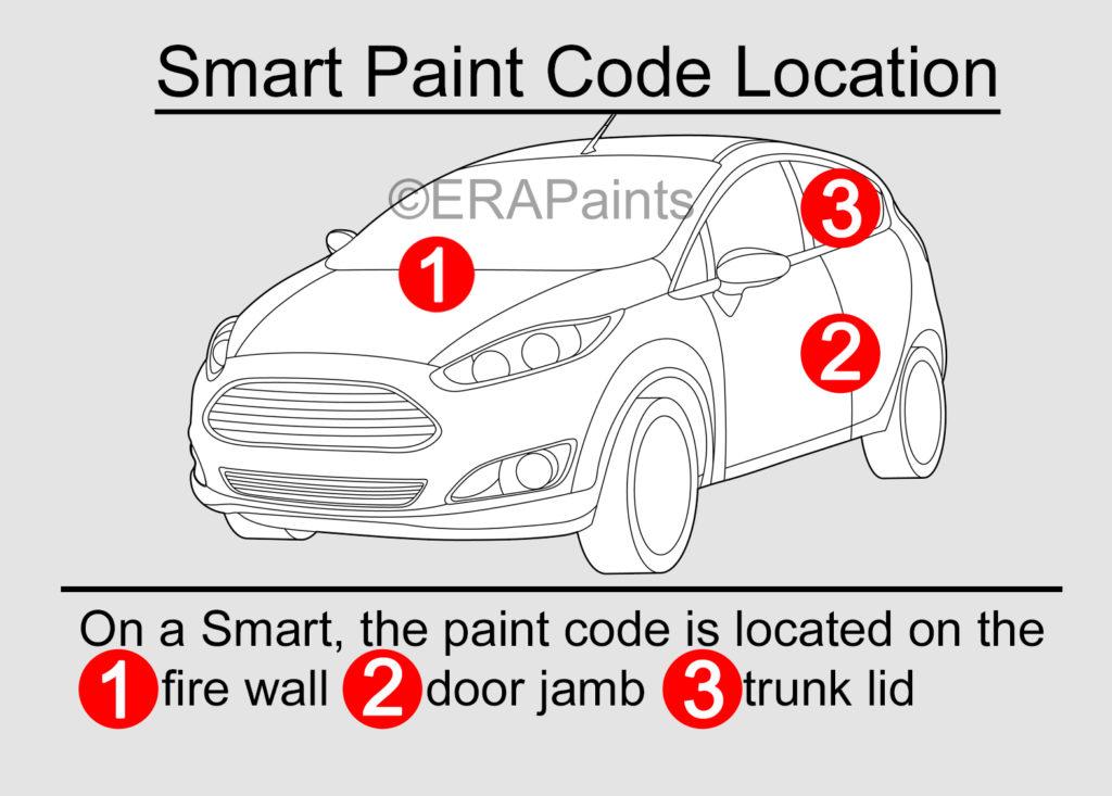 Smart Paint Code Location