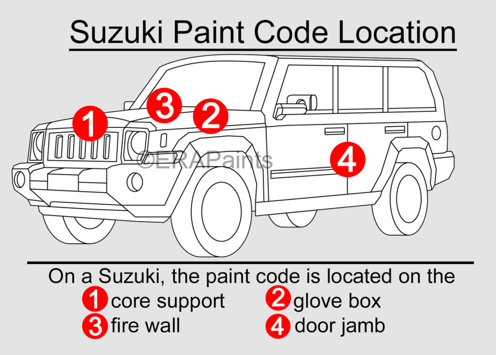Suzuki Paint Code Location