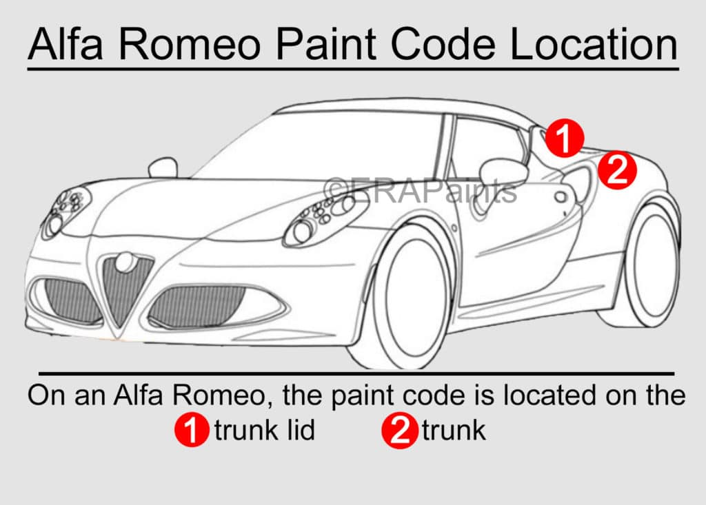 Alfa Romeo Paint Code Location