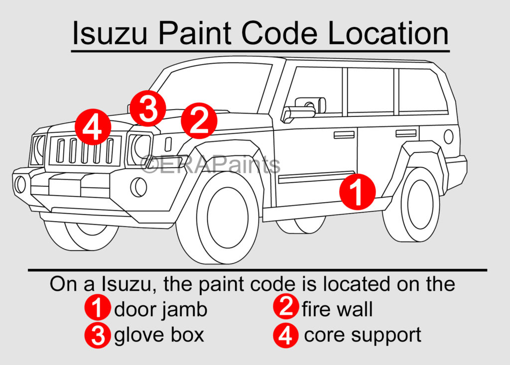 Isuzu Paint Code Location