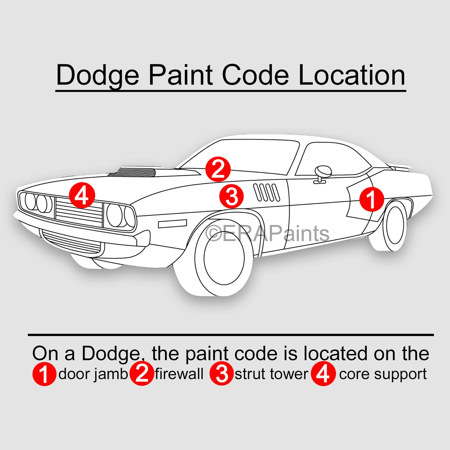 How To Find Your Dodge Paint Code Era Paints
